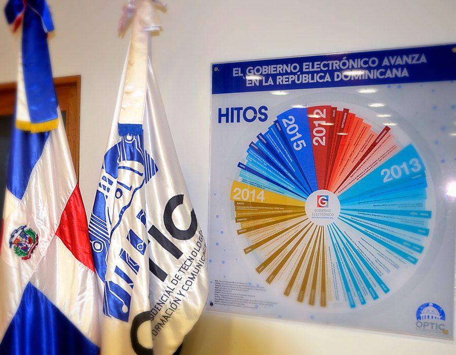 Bandera Dominicana junto a la bandera de OPTIC